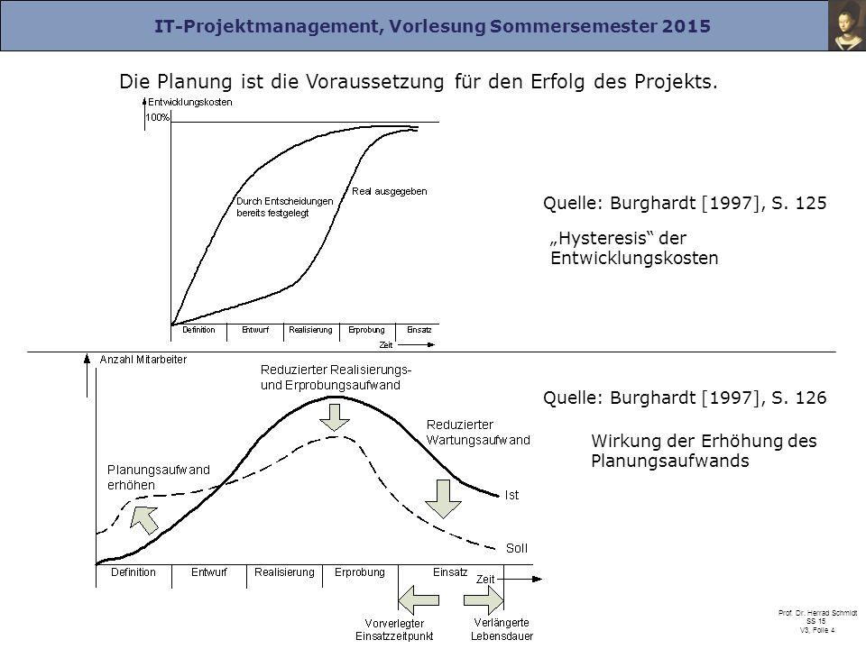 IT-Projektmanagement, Vorlesung Sommersemester 2015 Prof. Dr. Herrad Schmidt SS 15 V3, Folie 4 Die Planung ist die Voraussetzung für den Erfolg des Pr