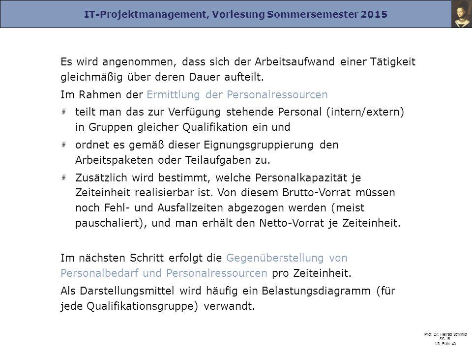 IT-Projektmanagement, Vorlesung Sommersemester 2015 Prof. Dr. Herrad Schmidt SS 15 V3, Folie 40 Es wird angenommen, dass sich der Arbeitsaufwand einer