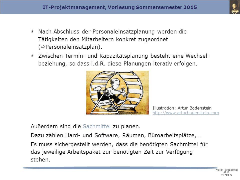 IT-Projektmanagement, Vorlesung Sommersemester 2015 Prof. Dr. Herrad Schmidt SS 15 V3, Folie 42 Nach Abschluss der Personaleinsatzplanung werden die T