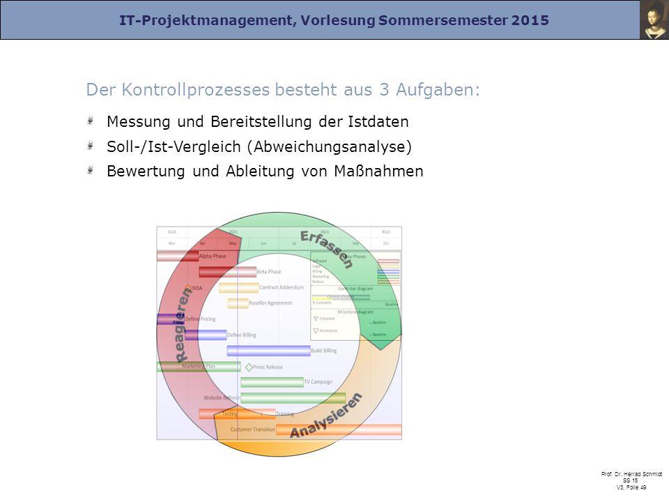 IT-Projektmanagement, Vorlesung Sommersemester 2015 Prof. Dr. Herrad Schmidt SS 15 V3, Folie 49 Der Kontrollprozesses besteht aus 3 Aufgaben: Messung