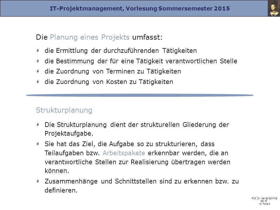 IT-Projektmanagement, Vorlesung Sommersemester 2015 Prof. Dr. Herrad Schmidt SS 15 V3, Folie 5 Die Planung eines Projekts umfasst: die Ermittlung der