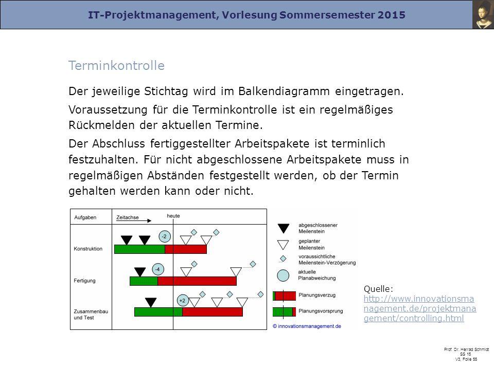 IT-Projektmanagement, Vorlesung Sommersemester 2015 Prof. Dr. Herrad Schmidt SS 15 V3, Folie 55 Terminkontrolle Der jeweilige Stichtag wird im Balkend