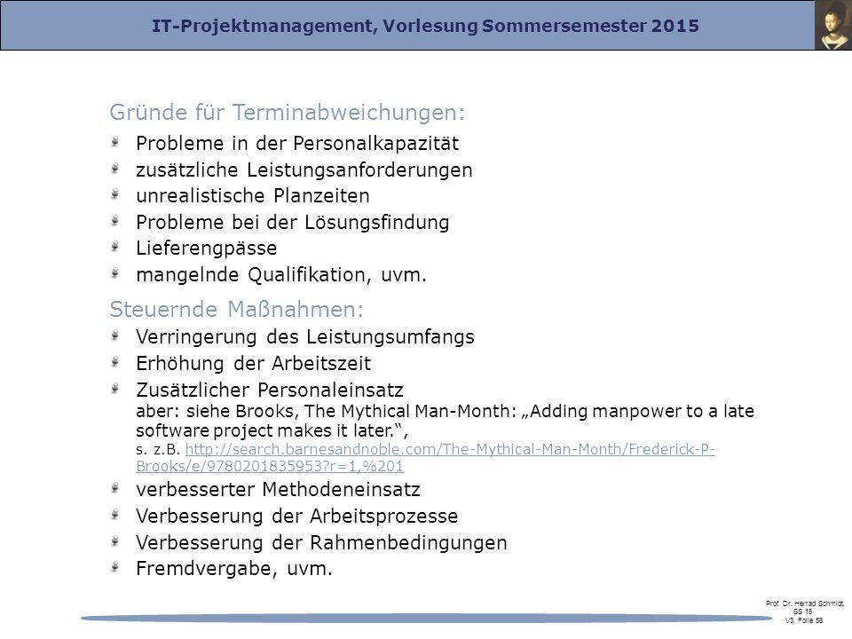 IT-Projektmanagement, Vorlesung Sommersemester 2015 Prof. Dr. Herrad Schmidt SS 15 V3, Folie 58 Gründe für Terminabweichungen: Probleme in der Persona