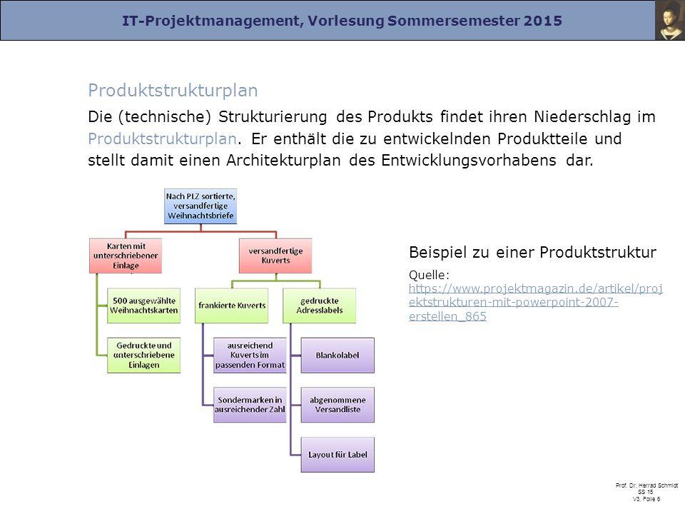 IT-Projektmanagement, Vorlesung Sommersemester 2015 Prof. Dr. Herrad Schmidt SS 15 V3, Folie 6 Produktstrukturplan Die (technische) Strukturierung des