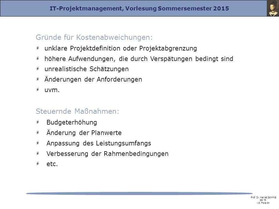IT-Projektmanagement, Vorlesung Sommersemester 2015 Prof. Dr. Herrad Schmidt SS 15 V3, Folie 61 Gründe für Kostenabweichungen: unklare Projektdefiniti