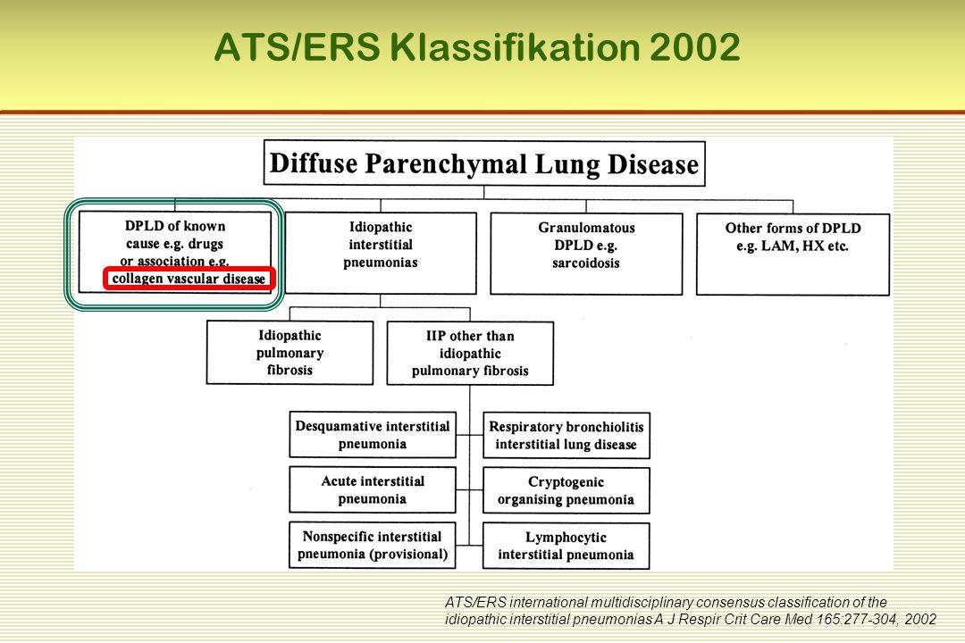  ANA, SS-A-AK, SS-B-AK  Rheumafaktoren, CCP-AK  Minimal-»Rheuma»-Anamnese  grosszügige rheumatologische Vorstellung ILD-Erstdiagnose Screening für den Pneumologen