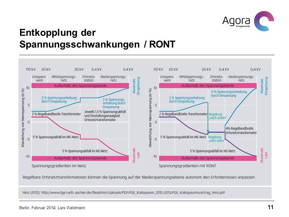 Entkopplung der Spannungsschwankungen / RONT Berlin, Februar 2014| Lars Waldmann 11