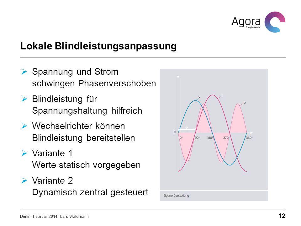 Lokale Blindleistungsanpassung Berlin, Februar 2014| Lars Waldmann 12  Spannung und Strom schwingen Phasenverschoben  Blindleistung für Spannungshal
