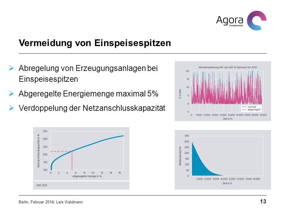 Vermeidung von Einspeisespitzen Berlin, Februar 2014| Lars Waldmann 13  Abregelung von Erzeugungsanlagen bei Einspeisespitzen  Abgeregelte Energieme