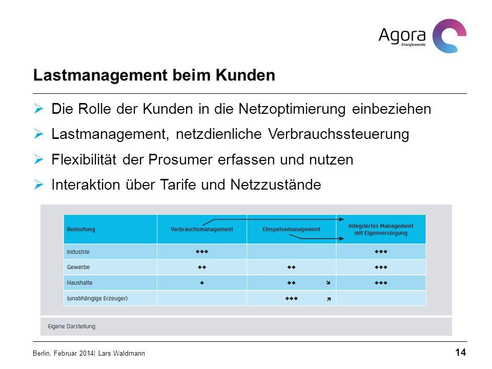 Lastmanagement beim Kunden  Die Rolle der Kunden in die Netzoptimierung einbeziehen  Lastmanagement, netzdienliche Verbrauchssteuerung  Flexibilitä