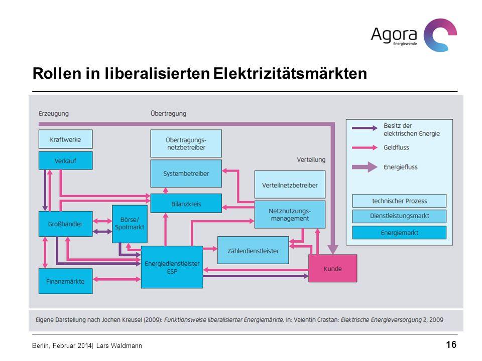 Rollen in liberalisierten Elektrizitätsmärkten Berlin, Februar 2014| Lars Waldmann 16