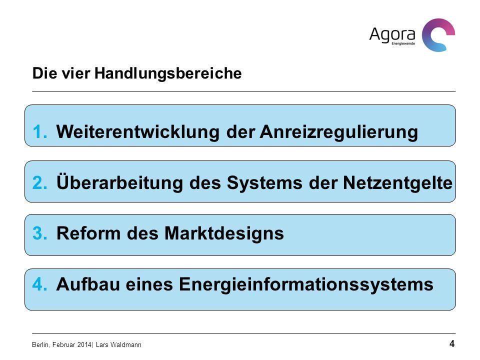 Die vier Handlungsbereiche 1.Weiterentwicklung der Anreizregulierung 2.Überarbeitung des Systems der Netzentgelte 3.Reform des Marktdesigns 4.Aufbau e