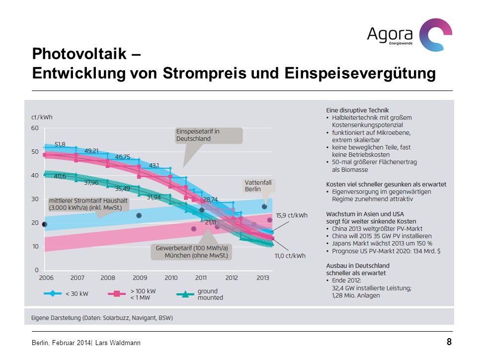 Photovoltaik – Entwicklung von Strompreis und Einspeisevergütung Berlin, Februar 2014| Lars Waldmann 8
