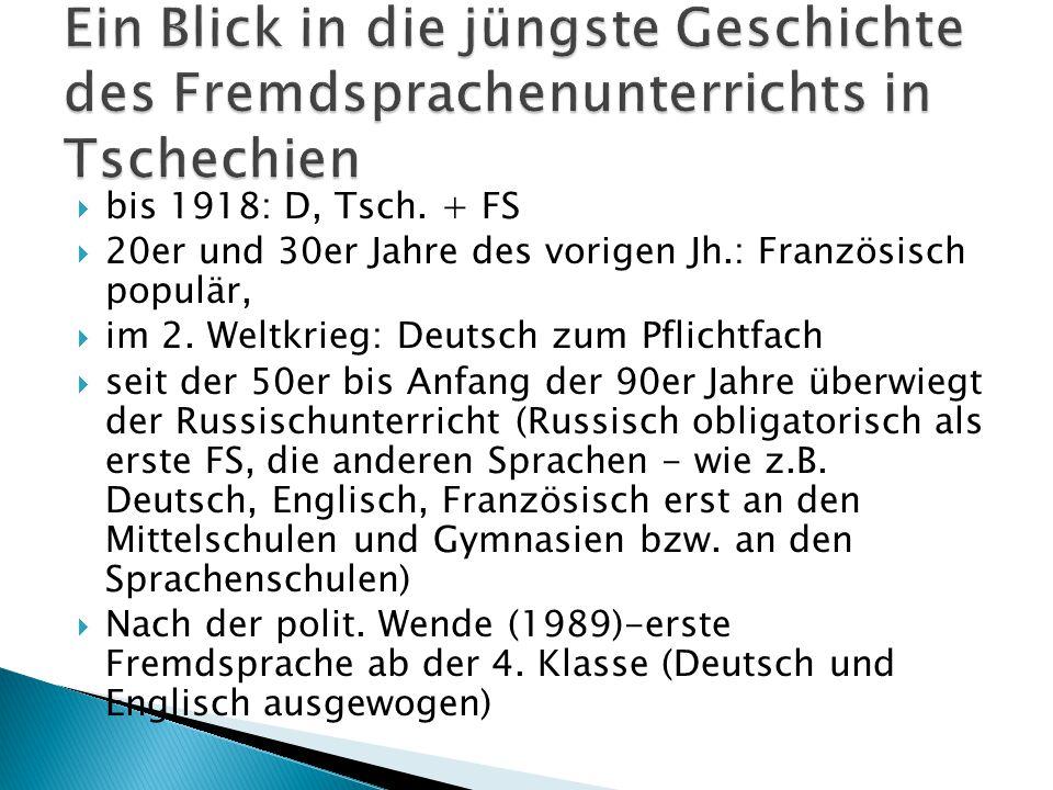  bis 1918: D, Tsch. + FS  20er und 30er Jahre des vorigen Jh.: Französisch populär,  im 2.