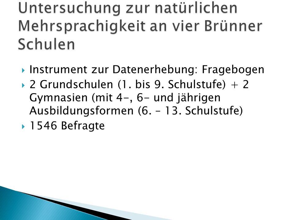  Instrument zur Datenerhebung: Fragebogen  2 Grundschulen (1.