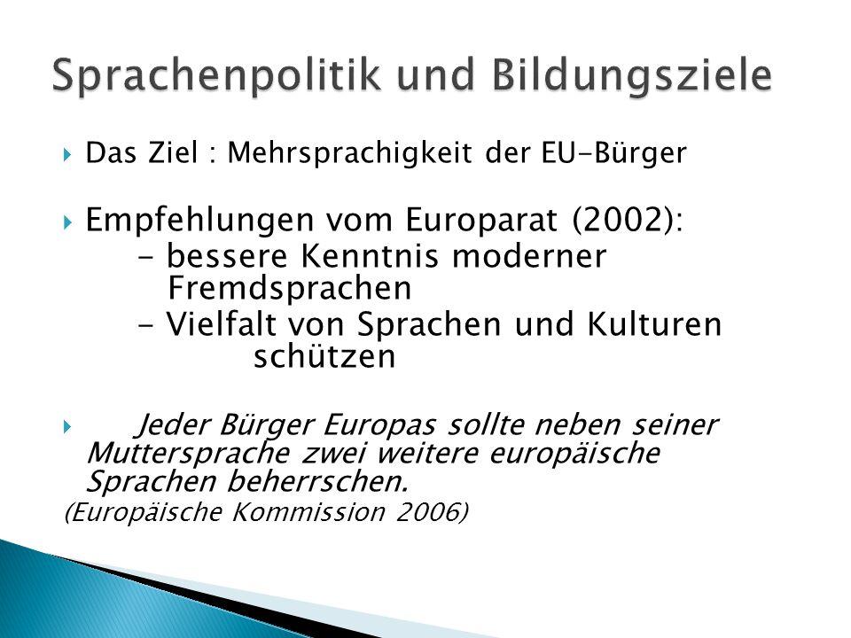  Das Ziel : Mehrsprachigkeit der EU-Bürger  Empfehlungen vom Europarat (2002): - bessere Kenntnis moderner Fremdsprachen - Vielfalt von Sprachen und Kulturen schützen  Jeder Bürger Europas sollte neben seiner Muttersprache zwei weitere europäische Sprachen beherrschen.