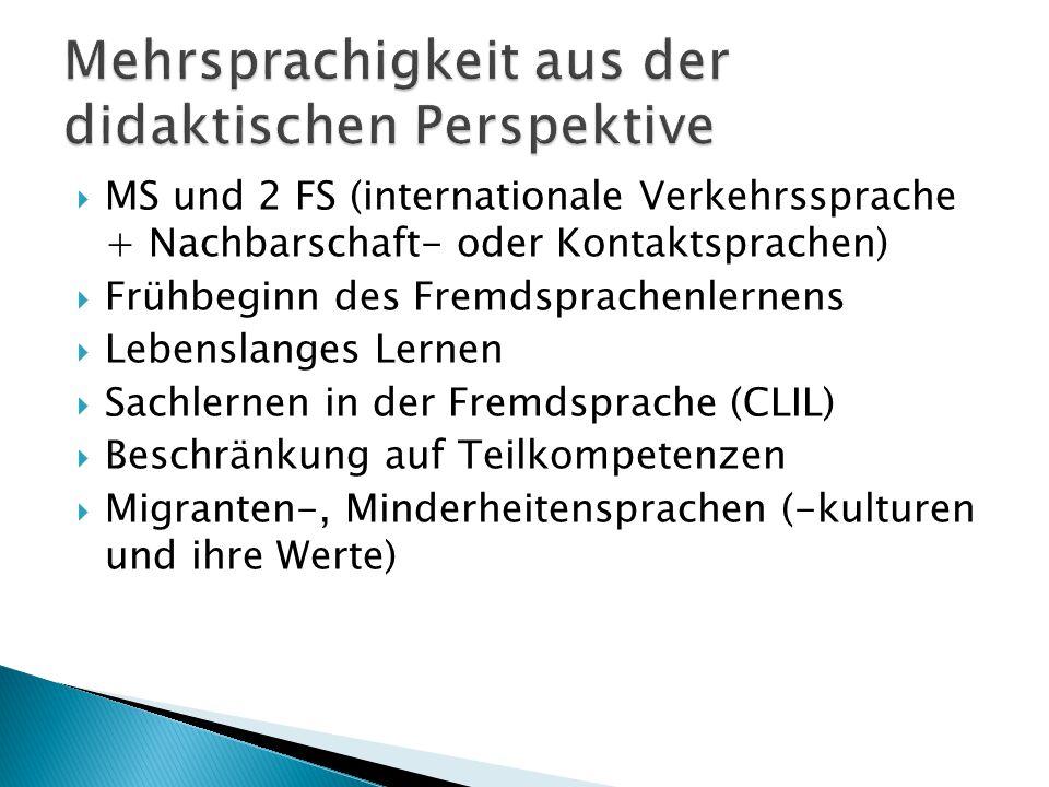  MS und 2 FS (internationale Verkehrssprache + Nachbarschaft- oder Kontaktsprachen)  Frühbeginn des Fremdsprachenlernens  Lebenslanges Lernen  Sachlernen in der Fremdsprache (CLIL)  Beschränkung auf Teilkompetenzen  Migranten-, Minderheitensprachen (-kulturen und ihre Werte)