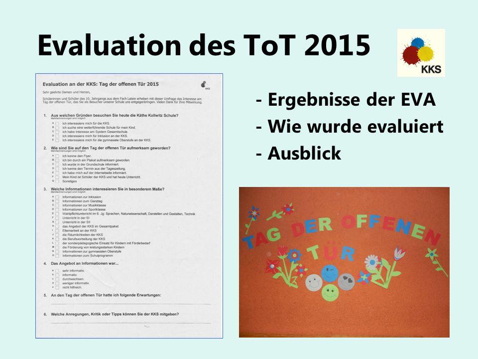 Evaluation des ToT 2015 - Ergebnisse der EVA - Wie wurde evaluiert - Ausblick