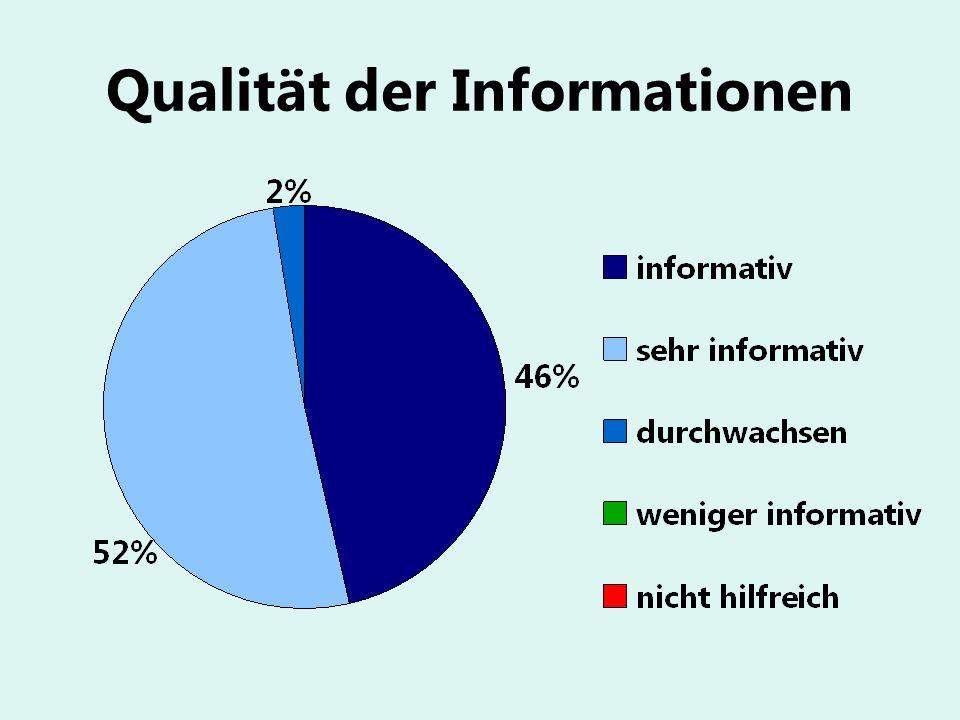 Qualität der Informationen
