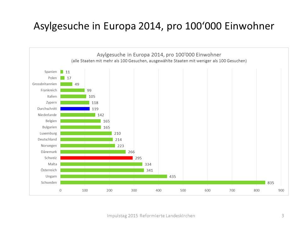 Asylgesuche pro Jahr Schweiz und Kanton Zürich ab 1990 4 Quelle: SEM Impulstag 2015 Reformierte Landeskirchen