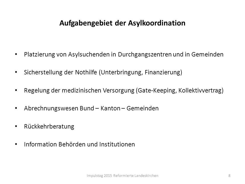 Aufgabengebiet der Asylkoordination Platzierung von Asylsuchenden in Durchgangszentren und in Gemeinden Sicherstellung der Nothilfe (Unterbringung, Fi