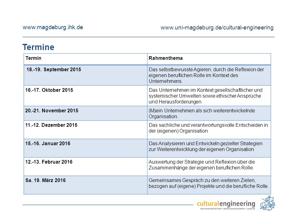 www.magdeburg.ihk.de www.uni-magdeburg.de/cultural-engineering Termine TerminRahmenthema 18.-19. September 2015Das selbstbewusste Agieren, durch die R