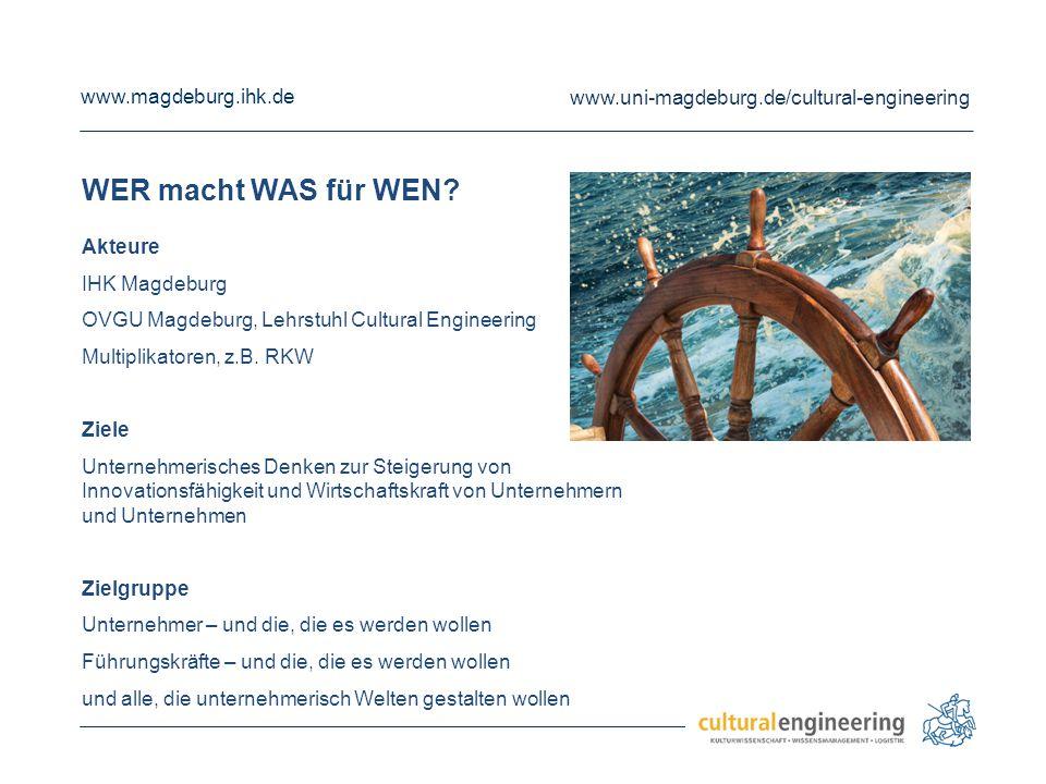 www.magdeburg.ihk.de www.uni-magdeburg.de/cultural-engineering Module des Zertifikatslehrgang: Unternehmersein In dem Zertifikatskurs 'Unternehmersein' geht es in dessen 5 Modulen um die Dimensionen dessen, was im klugen Ausfüllen der unternehmerischen Rolle bedeutsam ist.
