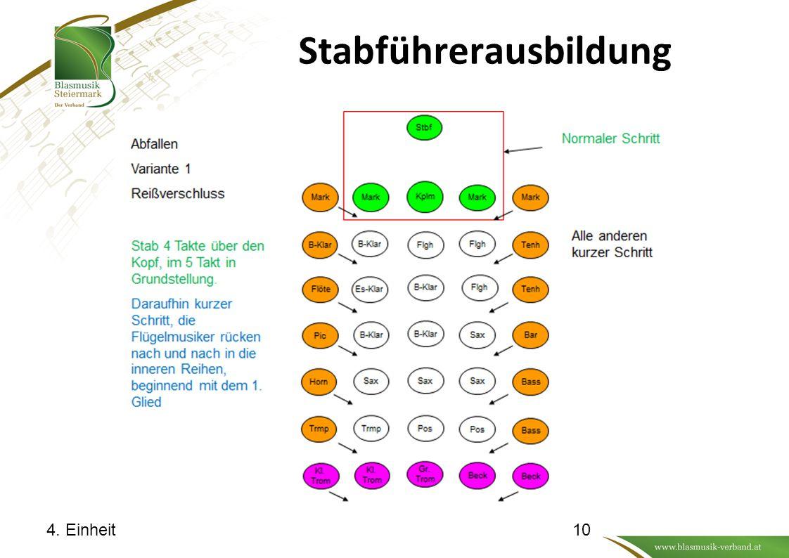 Stabführerausbildung 4. Einheit10