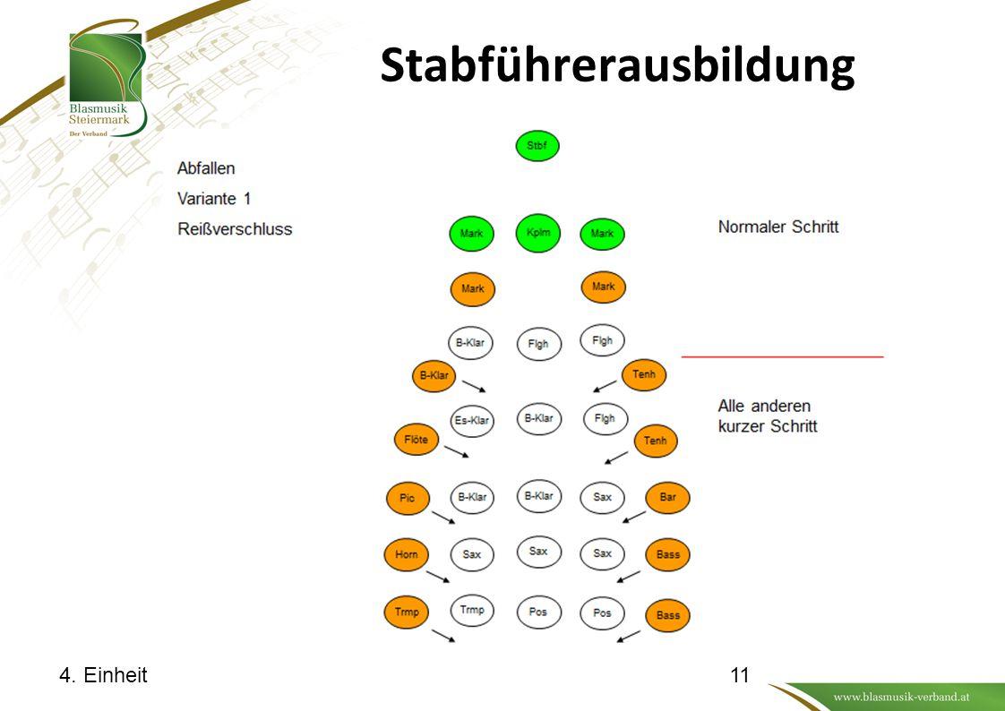 Stabführerausbildung 4. Einheit11
