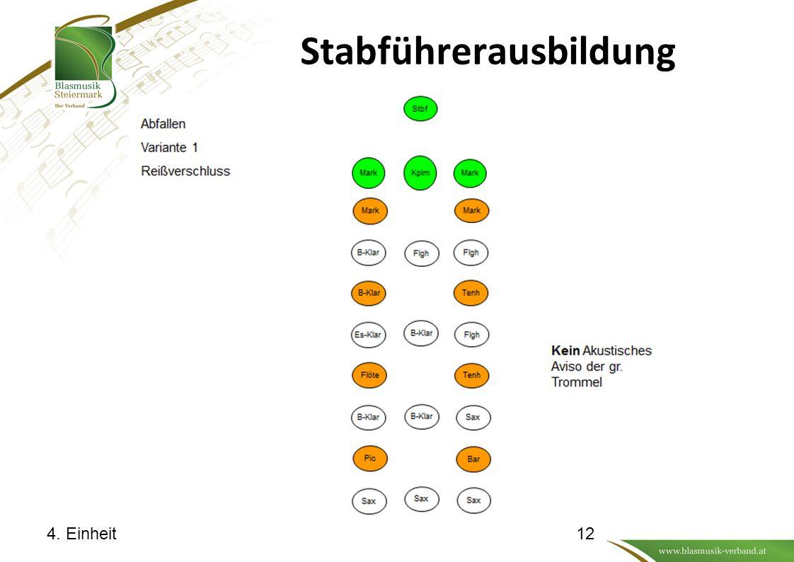 Stabführerausbildung 4. Einheit12