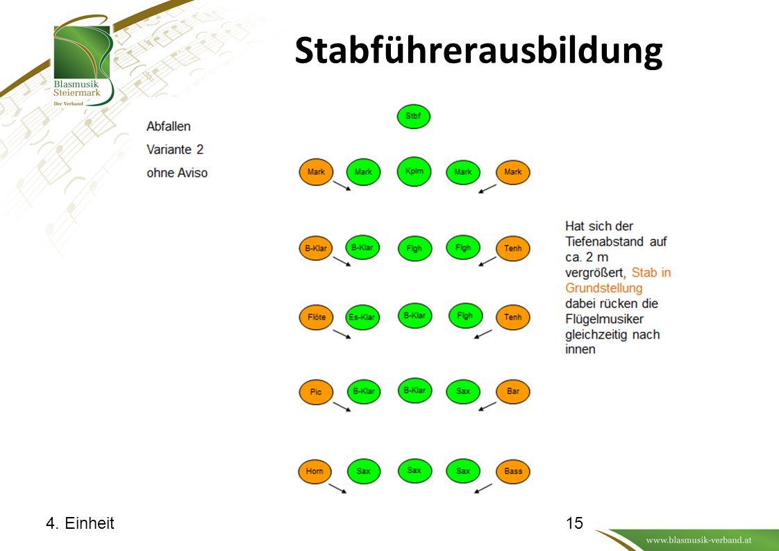 Stabführerausbildung 4. Einheit15