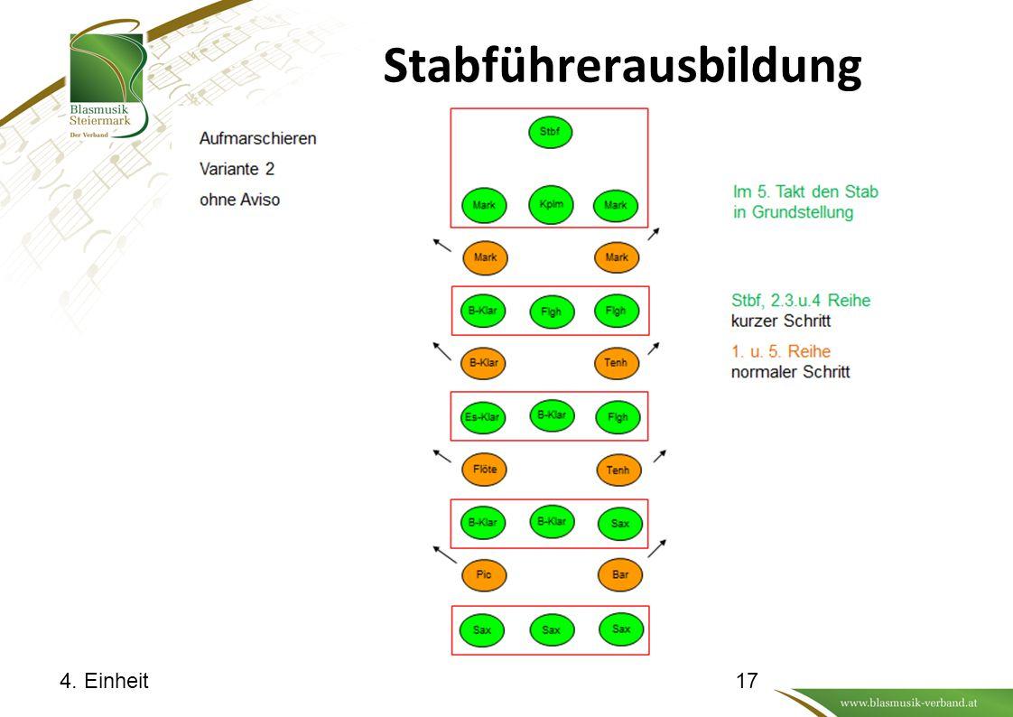 Stabführerausbildung 4. Einheit17