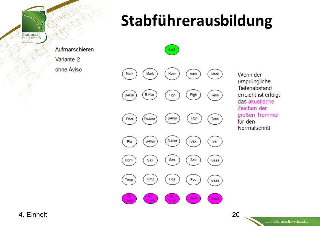 Stabführerausbildung 4. Einheit20