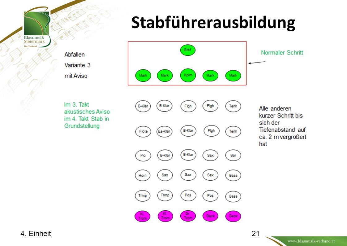 Stabführerausbildung 4. Einheit21