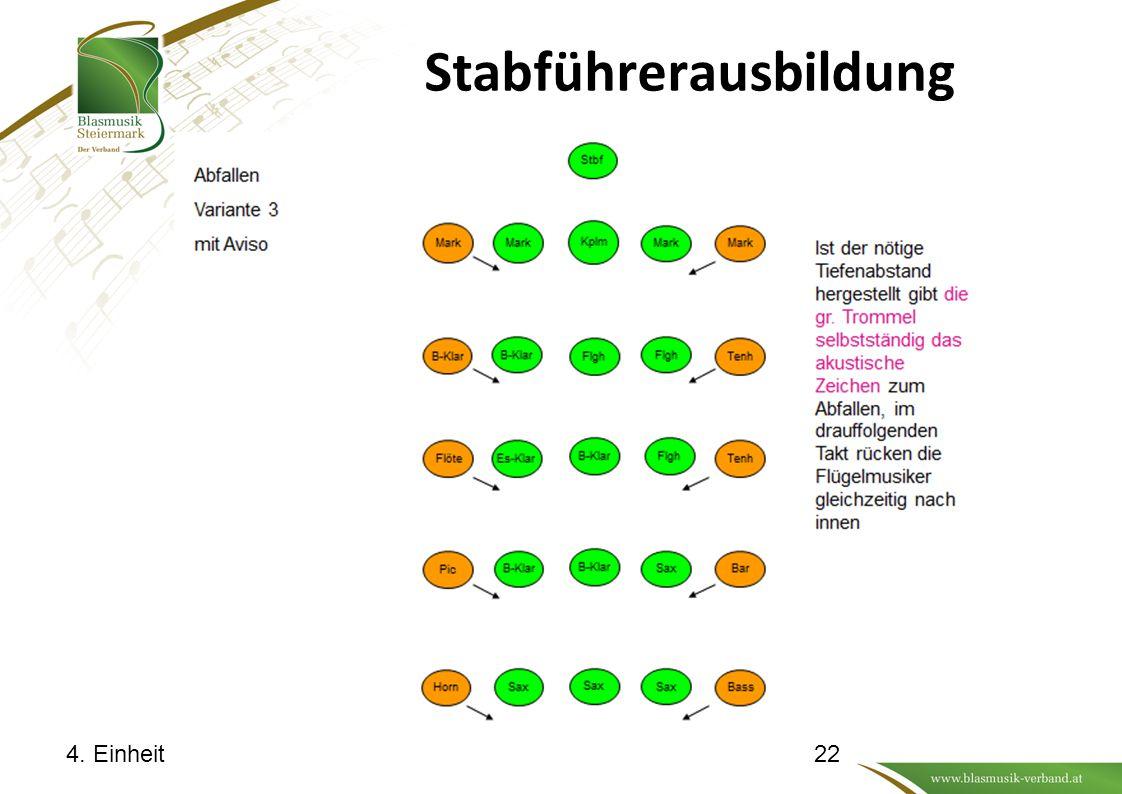 Stabführerausbildung 4. Einheit22