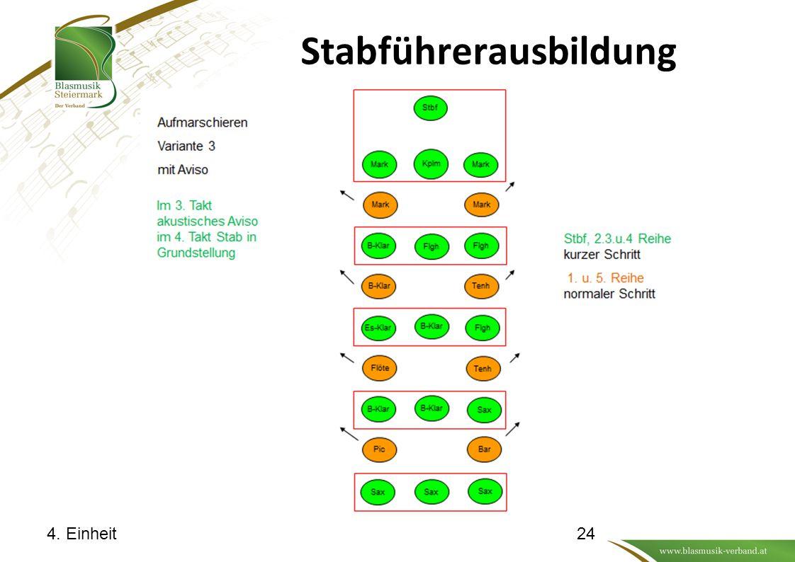 Stabführerausbildung 4. Einheit24