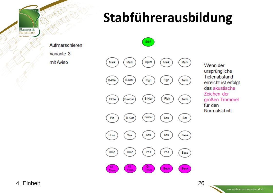 Stabführerausbildung 4. Einheit26