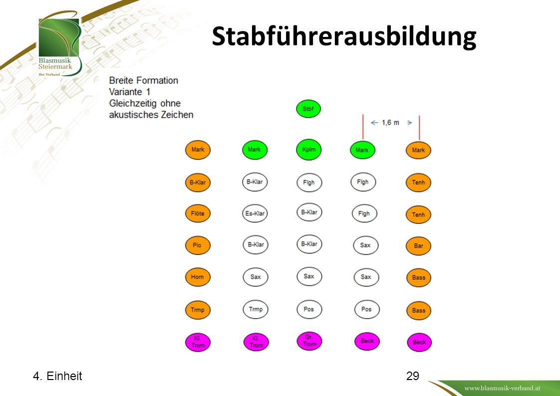 Stabführerausbildung 4. Einheit29