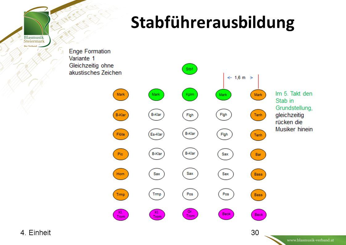 Stabführerausbildung 4. Einheit30