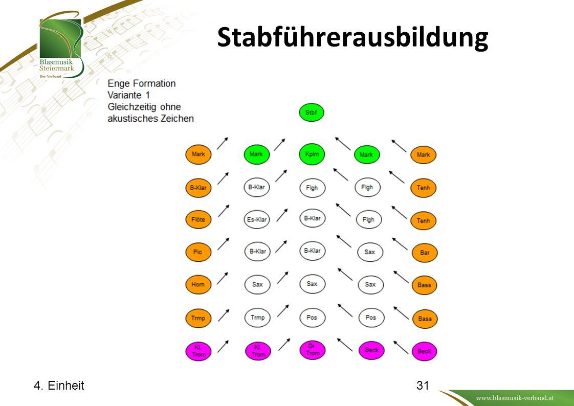 Stabführerausbildung 4. Einheit31