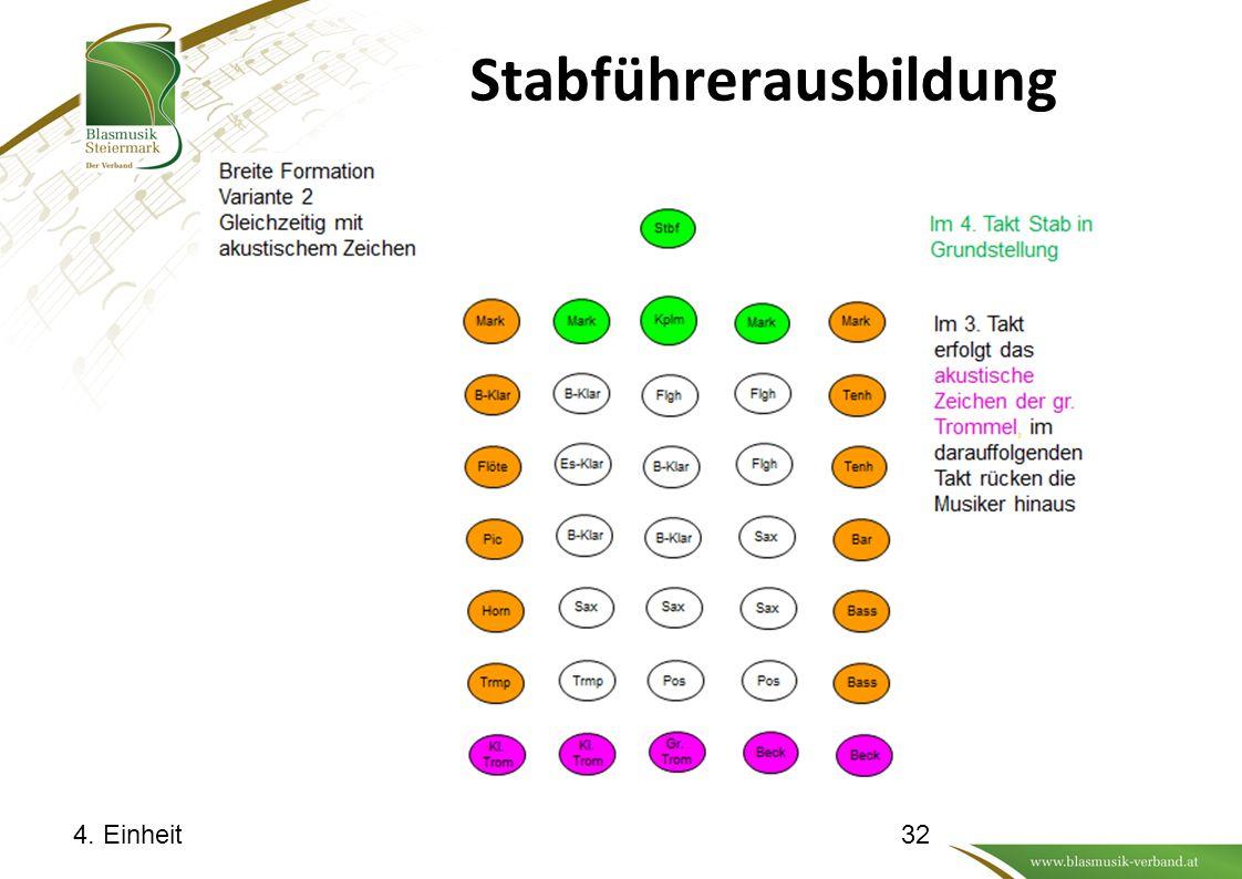 Stabführerausbildung 4. Einheit32