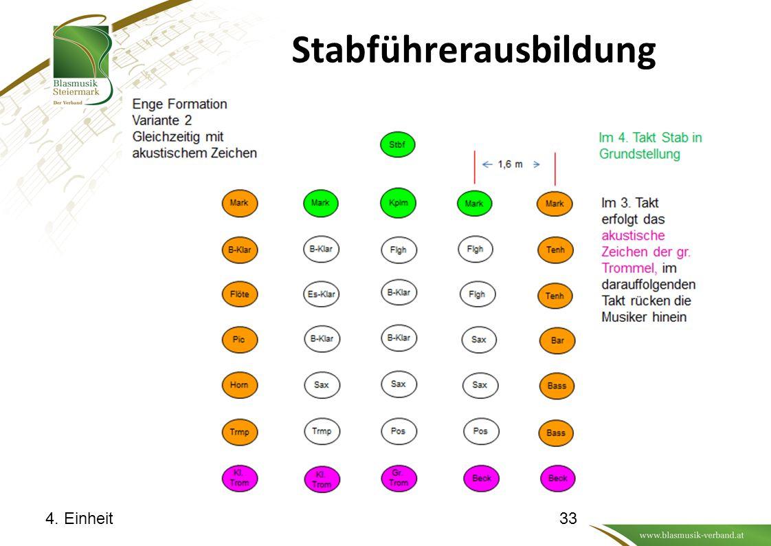 Stabführerausbildung 4. Einheit33