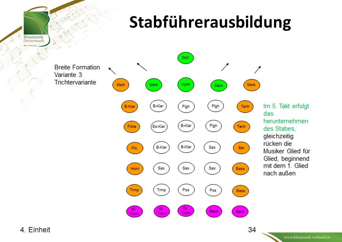 Stabführerausbildung 4. Einheit34