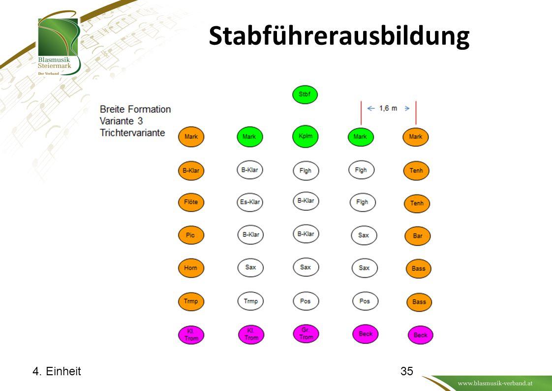 Stabführerausbildung 4. Einheit35