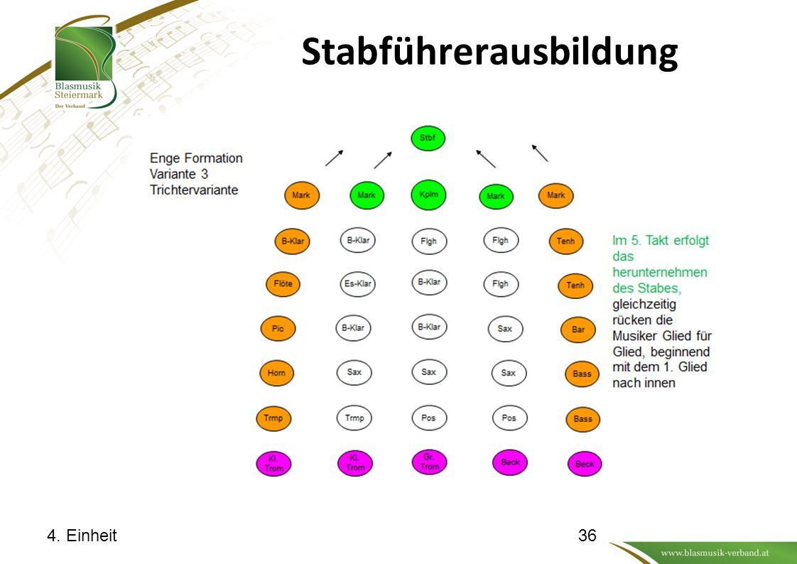 Stabführerausbildung 4. Einheit36