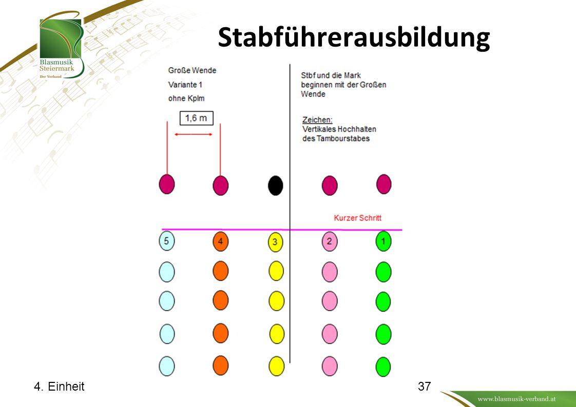 Stabführerausbildung 4. Einheit37