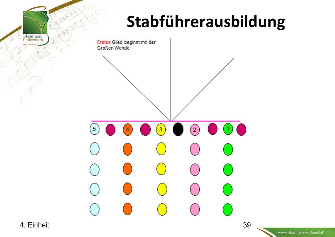 Stabführerausbildung 4. Einheit39