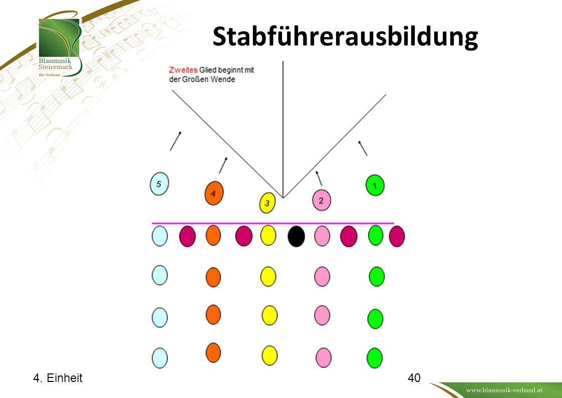 Stabführerausbildung 4. Einheit40