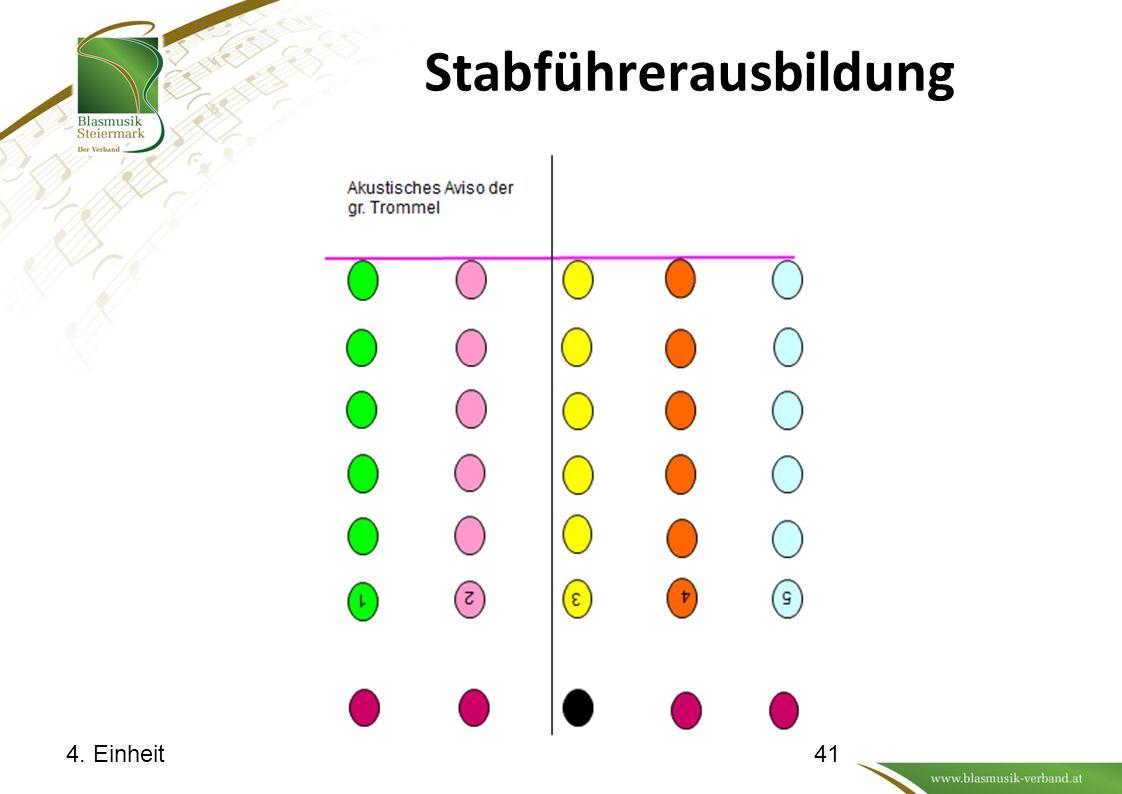 Stabführerausbildung 4. Einheit41