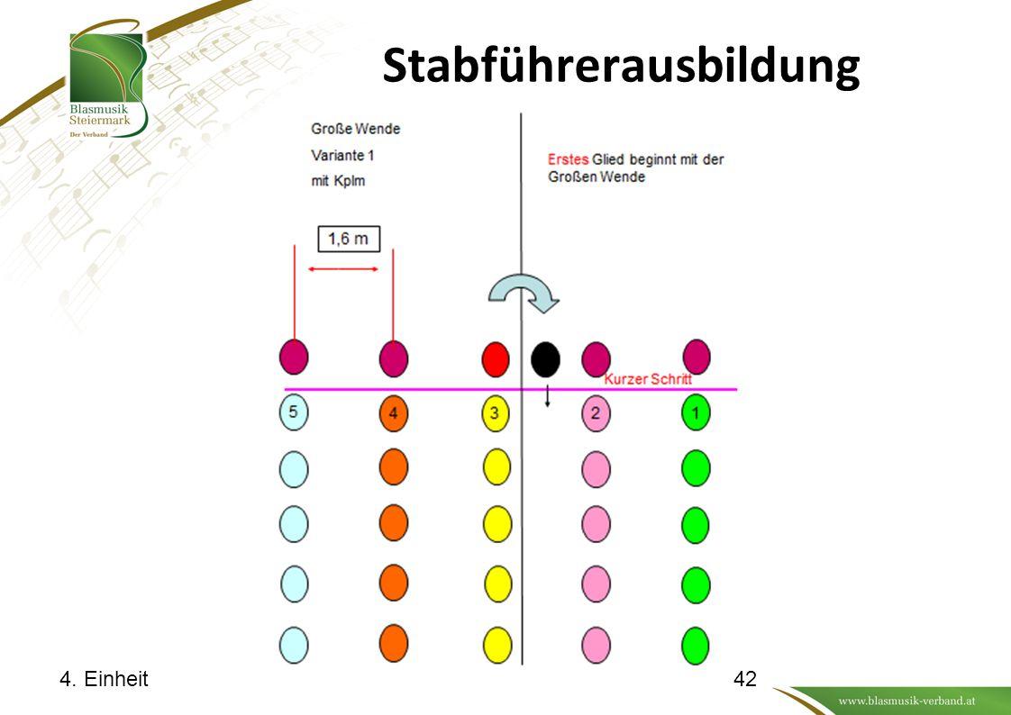 Stabführerausbildung 4. Einheit42